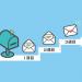 コンビーズメールプラスに、オプション機能「ステップメール」を実装しました。